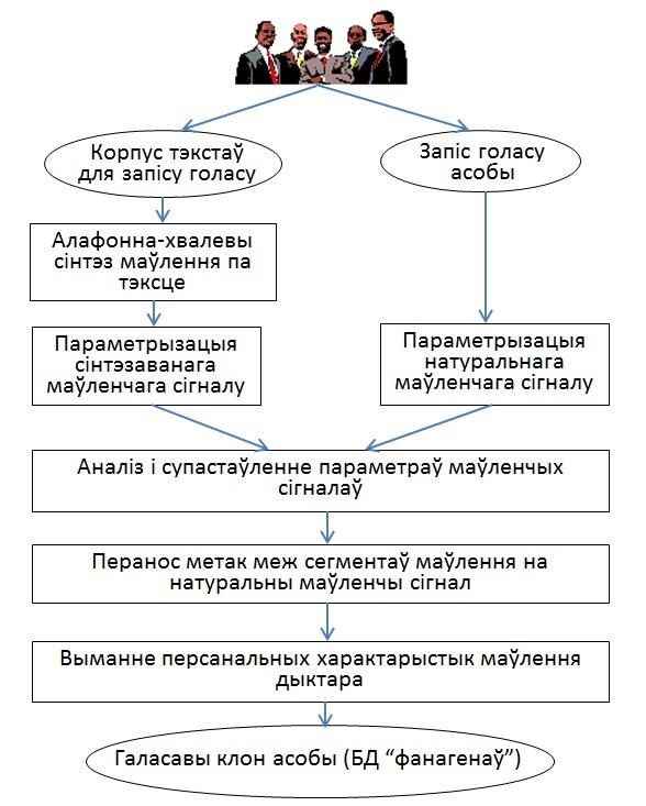 Сайт_Малюнак