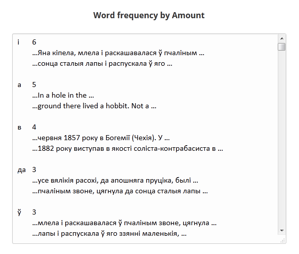 wordFrequency_Examples=2_2015-08-04