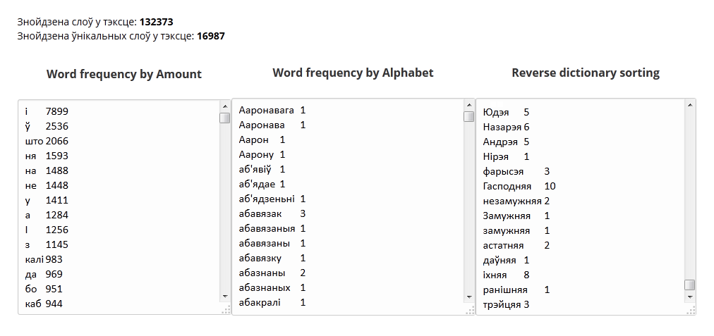 wordFrequency_NovyZavet_2014-12-12